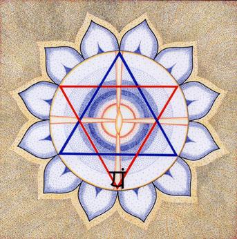 Ритуали за баланс на Сърдечна чакра