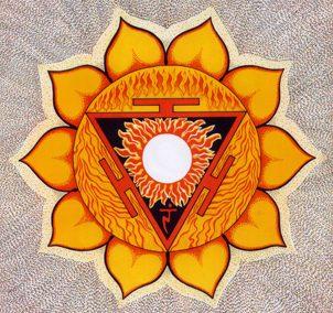 Ритуали за баланс на Слънчевия сплит