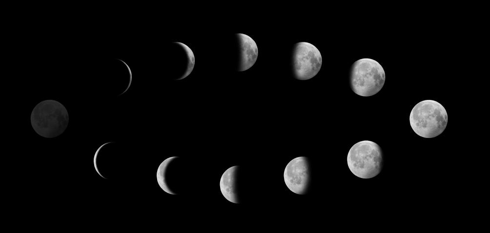 Лунен календар 2013