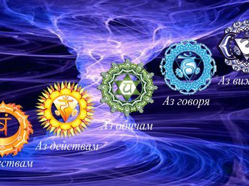 Медитация в цветове и чакри.  Да се научим да медитираме   Семинар